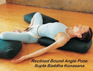 bound angle with